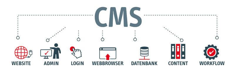 CMS Explained